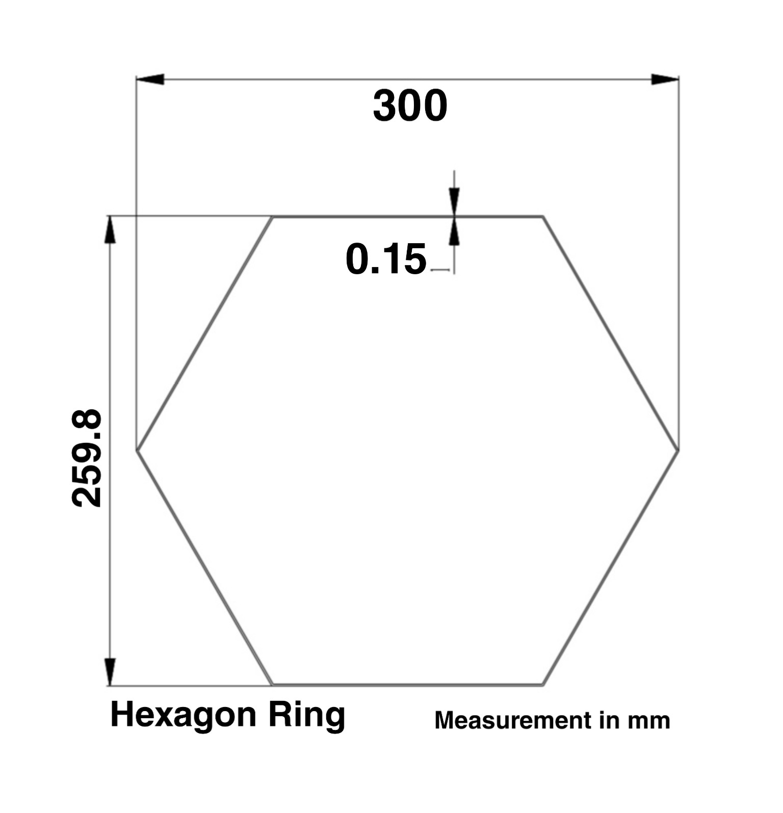 Introducing the New Hexagon ring – S A Y Brothers Building System